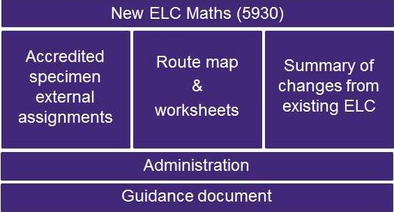 Entry Level Certificate (5930) - AQA All About Maths